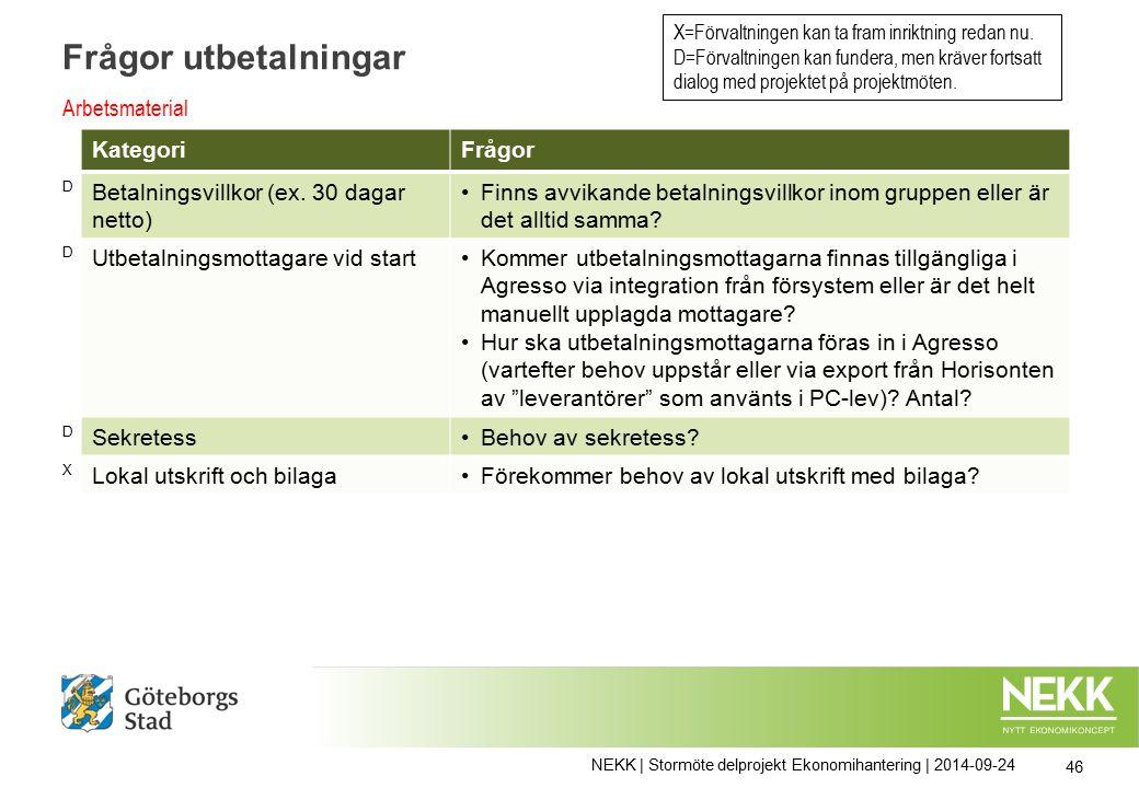 Frågor utbetalningar NEKK | Stormöte delprojekt Ekonomihantering | 2014-09-24 46 KategoriFrågor D Betalningsvillkor (ex.