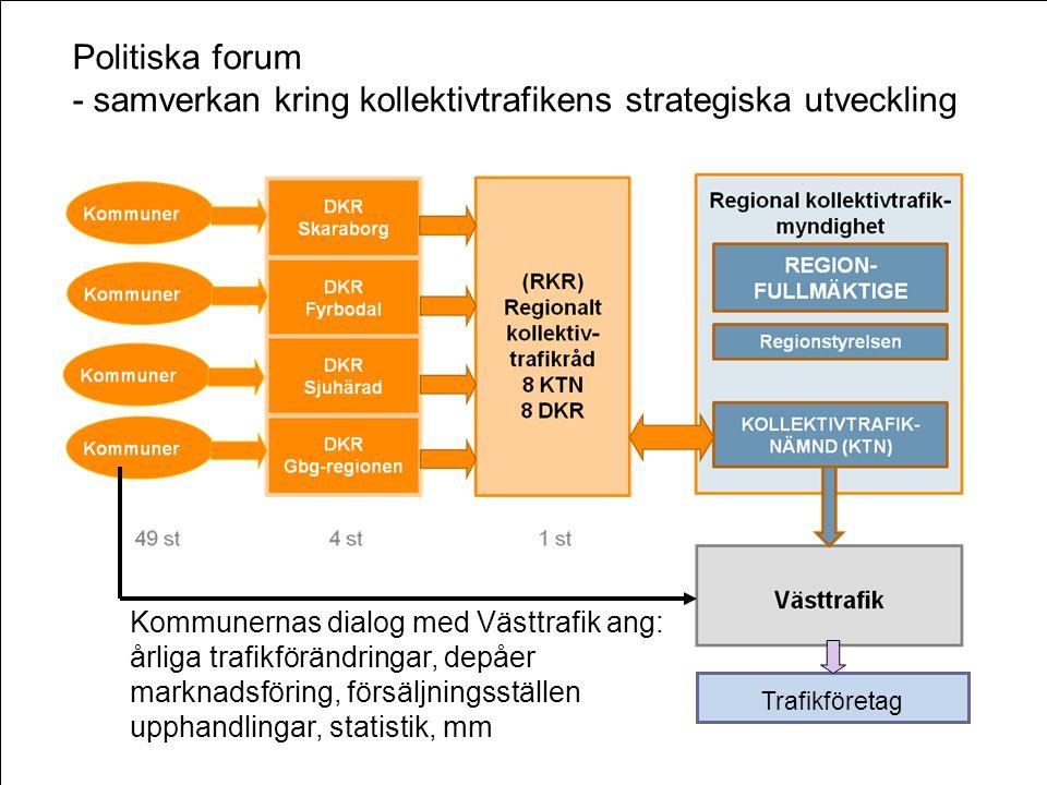 Politiska forum - samverkan kring kollektivtrafikens strategiska utveckling Trafikföretag Kommunernas dialog med Västtrafik ang: årliga trafikförändringar, depåer marknadsföring, försäljningsställen upphandlingar, statistik, mm