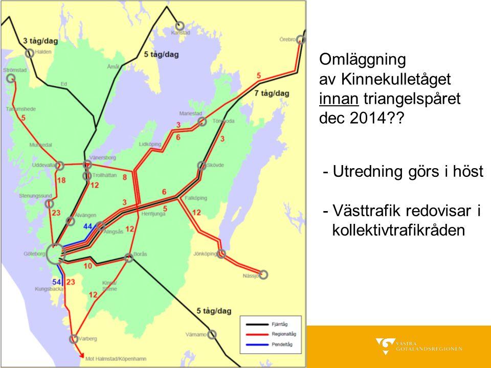 Omläggning av Kinnekulletåget innan triangelspåret dec 2014?.