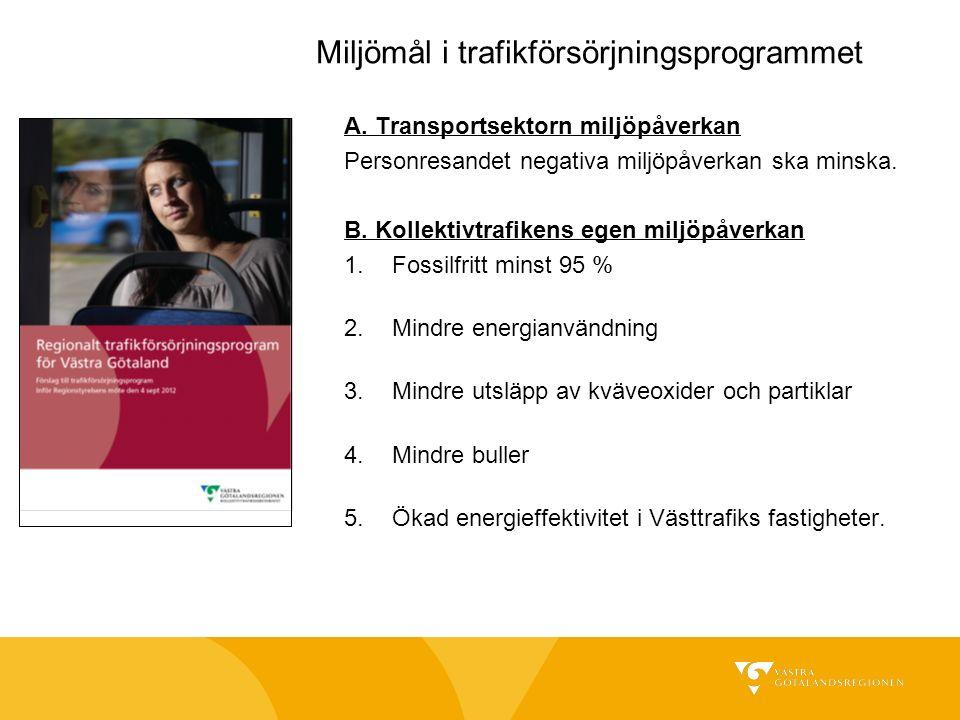 A. Transportsektorn miljöpåverkan Personresandet negativa miljöpåverkan ska minska.