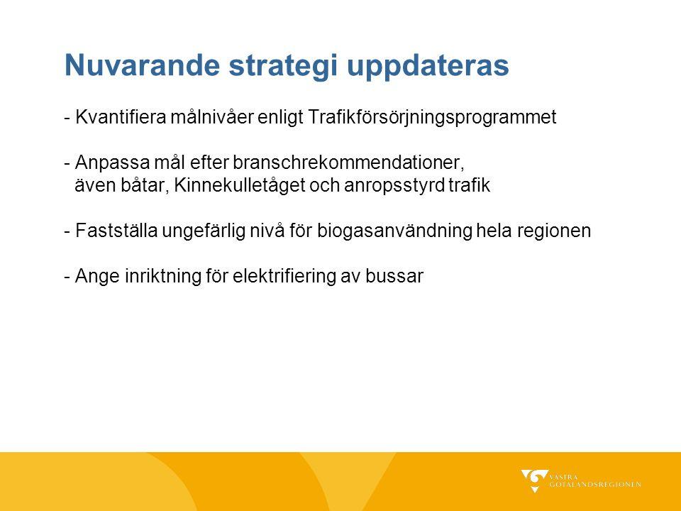 Nuvarande strategi uppdateras - Kvantifiera målnivåer enligt Trafikförsörjningsprogrammet - Anpassa mål efter branschrekommendationer, även båtar, Kinnekulletåget och anropsstyrd trafik - Fastställa ungefärlig nivå för biogasanvändning hela regionen - Ange inriktning för elektrifiering av bussar