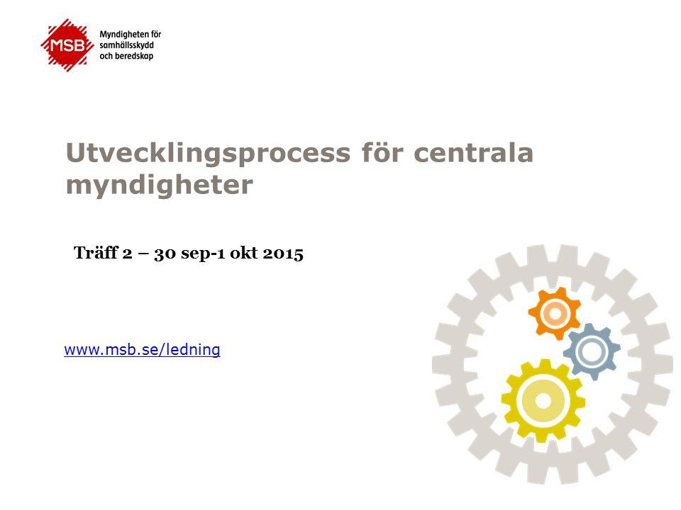 Utvecklingsprocess för centrala myndigheter www.msb.se/ledning Träff 2 – 30 sep-1 okt 2015