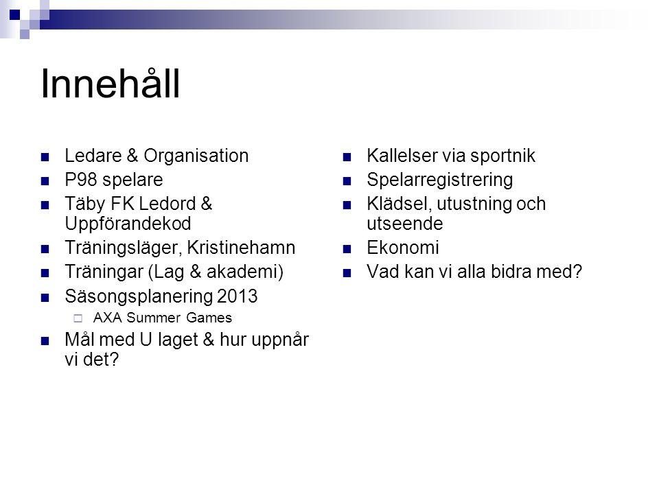 Innehåll Ledare & Organisation P98 spelare Täby FK Ledord & Uppförandekod Träningsläger, Kristinehamn Träningar (Lag & akademi) Säsongsplanering 2013  AXA Summer Games Mål med U laget & hur uppnår vi det.