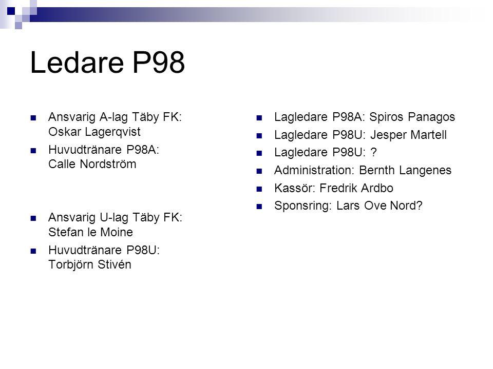 P98 Truppen: A och U lag 10 spelare i P98A  Oscar & Calle tar ut, ej permanent 35 spelare i P98U  Kan bli kallade till A matcher Killarna har nu blivit ett år äldre och mognare Föreningen ställer högre krav på spelare, tränare, lagledare och föräldrar.