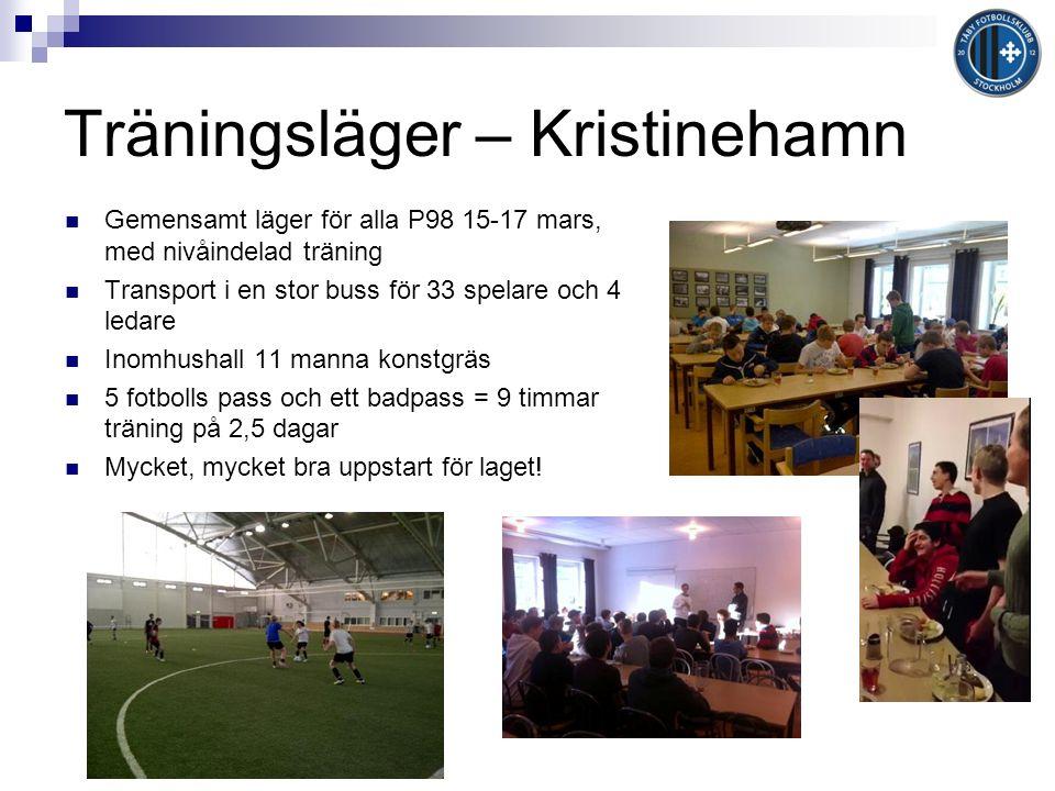 Lagpass för P98U sker 2 gånger i veckan (tisdagar och fredagar tills vidare)  Leds av Torbjörn Stivén  C:a 25 deltagare/träning Lagpass för P98A sker 2 gånger i veckan (onsdagar och fredagar tilsl vidare)  Leds av Calle Nordström  C: a 10 deltagare/träning Akademin erbjuder alla spelarna 2 extra träningspass i veckan (söndagar och måndagar tills vidare).