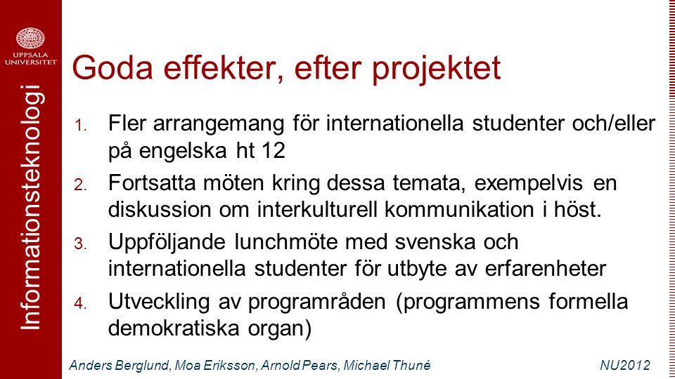 Informationsteknologi Anders Berglund, Moa Eriksson, Arnold Pears, Michael ThunéNU2012 Goda effekter, efter projektet 1. Fler arrangemang för internat