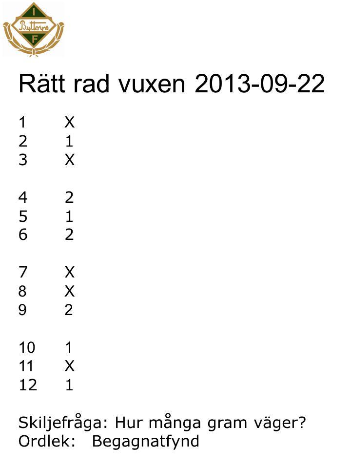 Rätt rad vuxen 2013-09-22 1X 21 3 X 42 51 62 7X 8X 92 101 11X 121 Skiljefråga: Hur många gram väger.