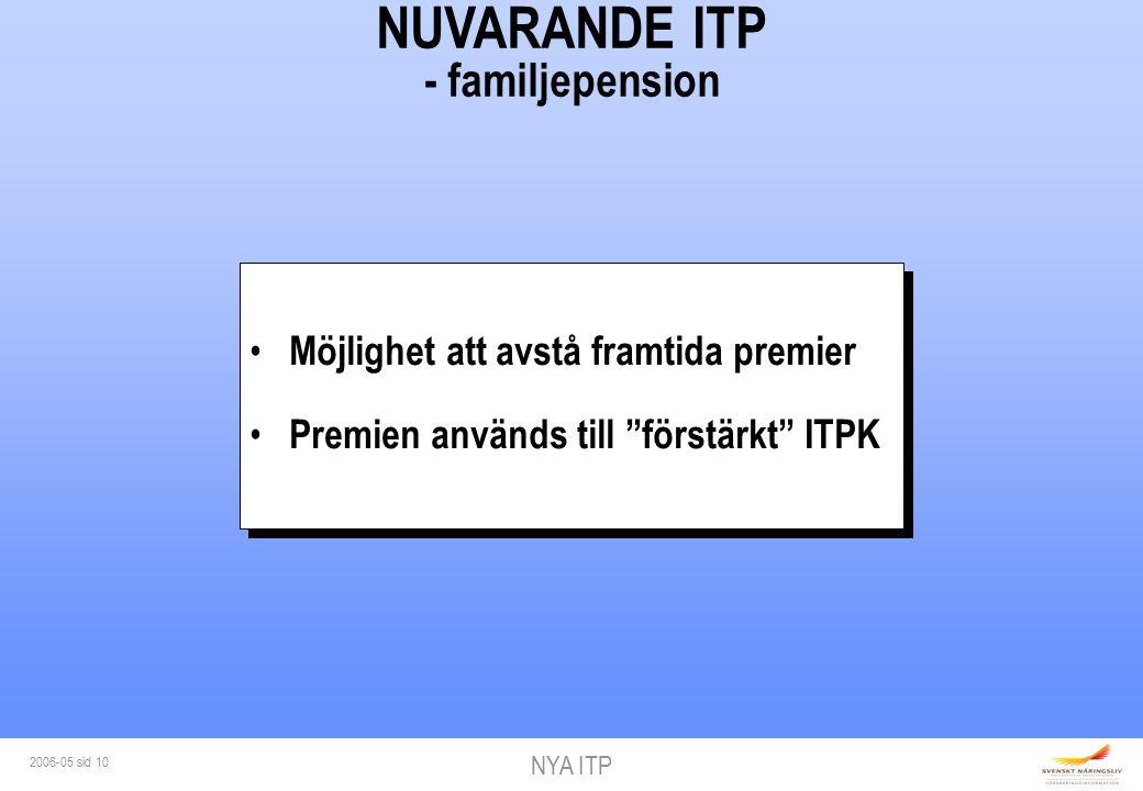 NYA ITP 2006-05 sid 10 Möjlighet att avstå framtida premier Premien används till förstärkt ITPK Möjlighet att avstå framtida premier Premien används till förstärkt ITPK NUVARANDE ITP - familjepension