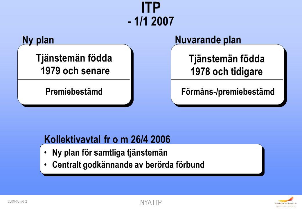 NYA ITP 2006-05 sid 2 ITP - 1/1 2007 Nuvarande plan Tjänstemän födda 1978 och tidigare Förmåns-/premiebestämd Ny plan Tjänstemän födda 1979 och senare Premiebestämd Ny plan för samtliga tjänstemän Centralt godkännande av berörda förbund Ny plan för samtliga tjänstemän Centralt godkännande av berörda förbund Kollektivavtal fr o m 26/4 2006