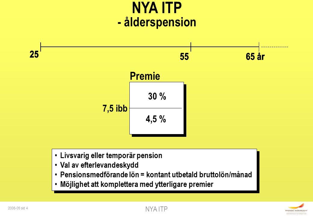 NYA ITP 2006-05 sid 4 25 65 år 30 % 55 25 65 år 30 % 55 25 65 år 30 % 55 NYA ITP - ålderspension 25 65 år 30 % 4,5 % 7,5 ibb Premie 55 25 Livsvarig eller temporär pension Val av efterlevandeskydd Pensionsmedförande lön = kontant utbetald bruttolön/månad Möjlighet att komplettera med ytterligare premier Livsvarig eller temporär pension Val av efterlevandeskydd Pensionsmedförande lön = kontant utbetald bruttolön/månad Möjlighet att komplettera med ytterligare premier