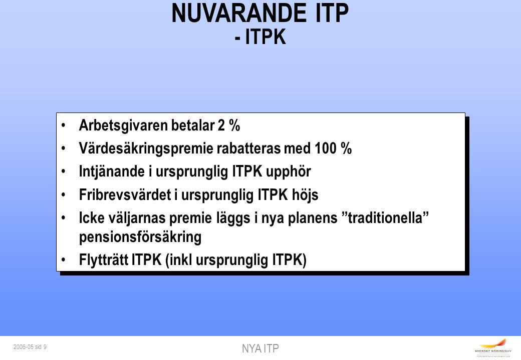 NYA ITP 2006-05 sid 9 Arbetsgivaren betalar 2 % Värdesäkringspremie rabatteras med 100 % Intjänande i ursprunglig ITPK upphör Fribrevsvärdet i ursprunglig ITPK höjs Icke väljarnas premie läggs i nya planens traditionella pensionsförsäkring Flytträtt ITPK (inkl ursprunglig ITPK) Arbetsgivaren betalar 2 % Värdesäkringspremie rabatteras med 100 % Intjänande i ursprunglig ITPK upphör Fribrevsvärdet i ursprunglig ITPK höjs Icke väljarnas premie läggs i nya planens traditionella pensionsförsäkring Flytträtt ITPK (inkl ursprunglig ITPK) NUVARANDE ITP - ITPK