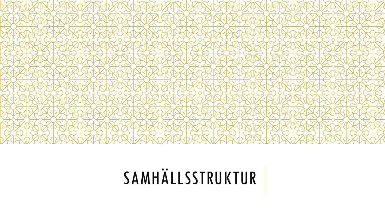 SAMHÄLLSSTRUKTUR
