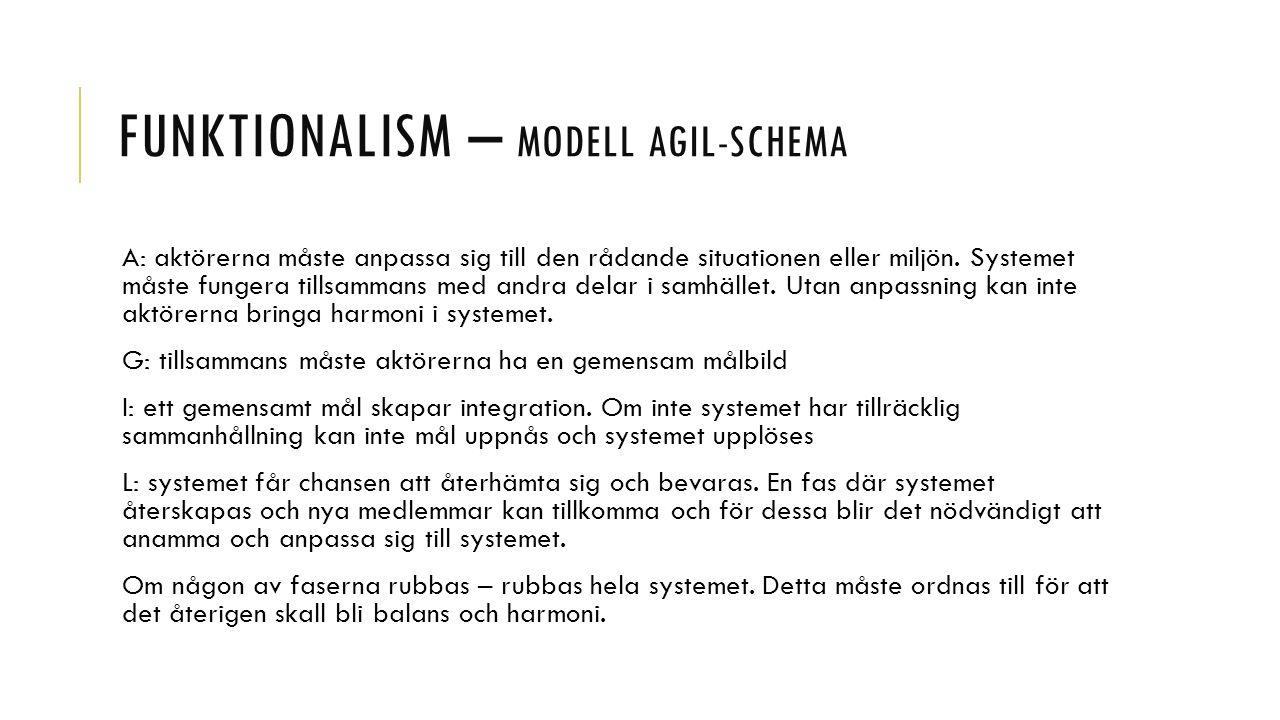 FUNKTIONALISM – MODELL AGIL-SCHEMA A: aktörerna måste anpassa sig till den rådande situationen eller miljön.