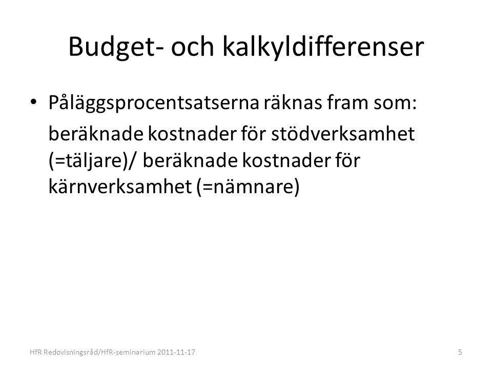 Budget- och kalkyldifferenser Påläggsprocentsatserna räknas fram som: beräknade kostnader för stödverksamhet (=täljare)/ beräknade kostnader för kärnverksamhet (=nämnare) HfR Redovisningsråd/HfR-seminarium 2011-11-175