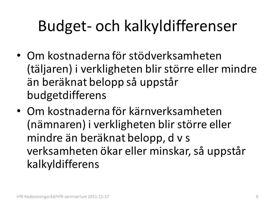 Budget- och kalkyldifferenser Om kostnaderna för stödverksamheten (täljaren) i verkligheten blir större eller mindre än beräknat belopp så uppstår budgetdifferens Om kostnaderna för kärnverksamheten (nämnaren) i verkligheten blir större eller mindre än beräknat belopp, d v s verksamheten ökar eller minskar, så uppstår kalkyldifferens HfR Redovisningsråd/HfR-seminarium 2011-11-176