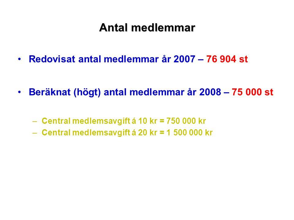 Redovisat antal medlemmar år 2007 – 76 904 st Beräknat (högt) antal medlemmar år 2008 – 75 000 st –Central medlemsavgift á 10 kr = 750 000 kr –Central medlemsavgift á 20 kr = 1 500 000 kr Antal medlemmar