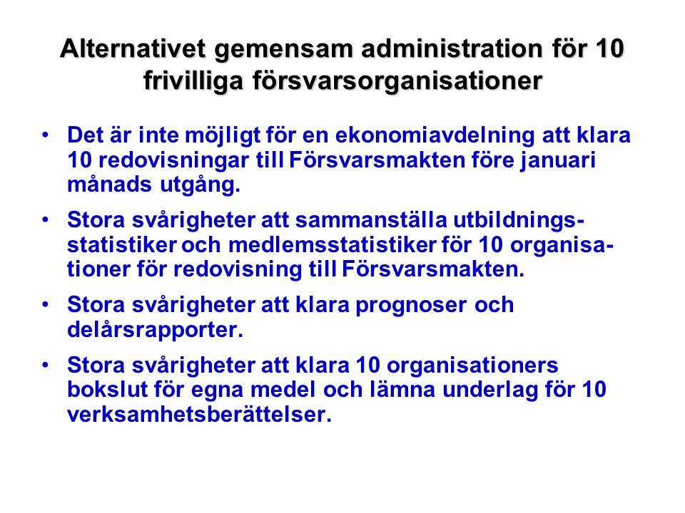 Alternativet gemensam administration för 10 frivilliga försvarsorganisationer Det är inte möjligt för en ekonomiavdelning att klara 10 redovisningar till Försvarsmakten före januari månads utgång.