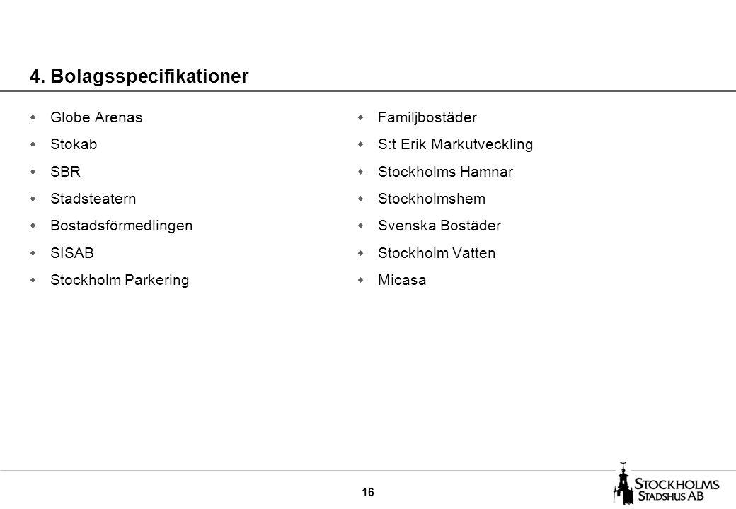 16 4. Bolagsspecifikationer w Globe Arenas w Stokab w SBR w Stadsteatern w Bostadsförmedlingen w SISAB w Stockholm Parkering w Familjbostäder w S:t Er