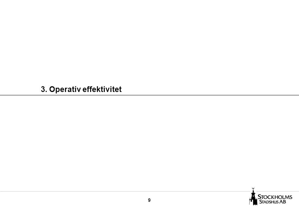 20 STADSTEATERN Minskade administrativa och indirekta kostnader med drygt 10 MSEK och en förbättrad operativ effektivitet med 2,1% Utfall 2007Utfall 2006 Indirekta kostnader KSEK Andel av operativa kostnader % Indirekta kostnader KSEK Andel av operativa kostnader % Administrativa kostnader –Företagsledning –VD-stab –Ekonomi –Personal –IT –Växel och kontorsservice 10 968 - 4 416 4 013 3 967 2 394 3,4 - 1,4 1,3 1,2 0,8 15 912 - 8 048 4 323 4 521 2 584 4,7 - 2,4 1,3 0,8 Administrativa kostnader totalt25 7598,035 38810,4 Andra indirekta kostnader –Stab/ledning av drift/produktion –Planering av produktion/drift –Kvalitet/miljö –Juridik –Forskning och utveckling –Tekniska staber –Upphandling/inköp –Logistik –Lokalkostnader –Marknad/inf.