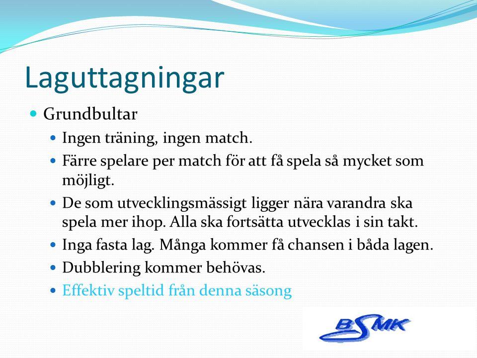 Laguttagningar Grundbultar Ingen träning, ingen match.