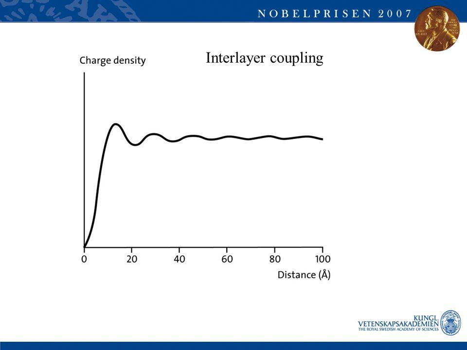 Interlayer coupling