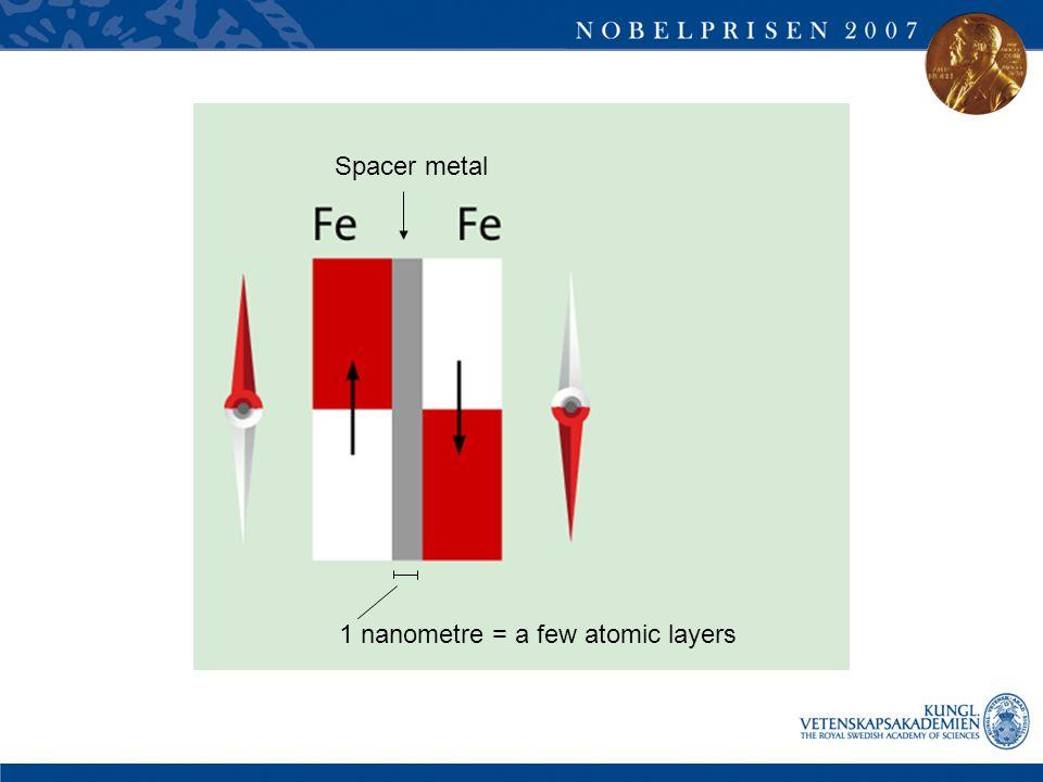 1 nanometre = a few atomic layers Spacer metal