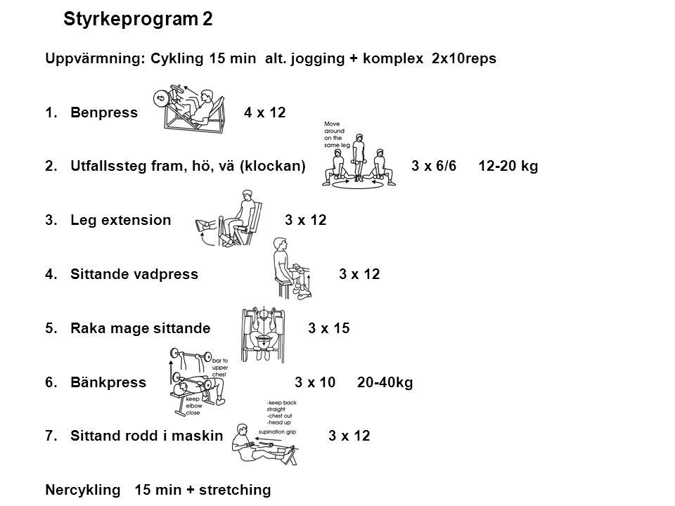 Styrkeprogram 2 Uppvärmning: Cykling 15 min alt.