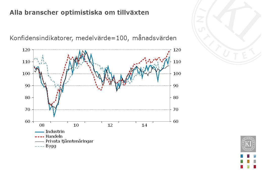 Alla branscher optimistiska om tillväxten Konfidensindikatorer, medelvärde=100, månadsvärden
