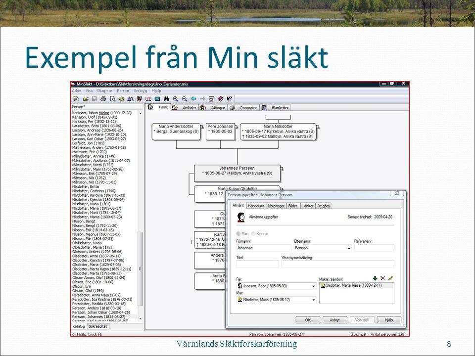 Exempel från Min släkt Värmlands Släktforskarförening 8