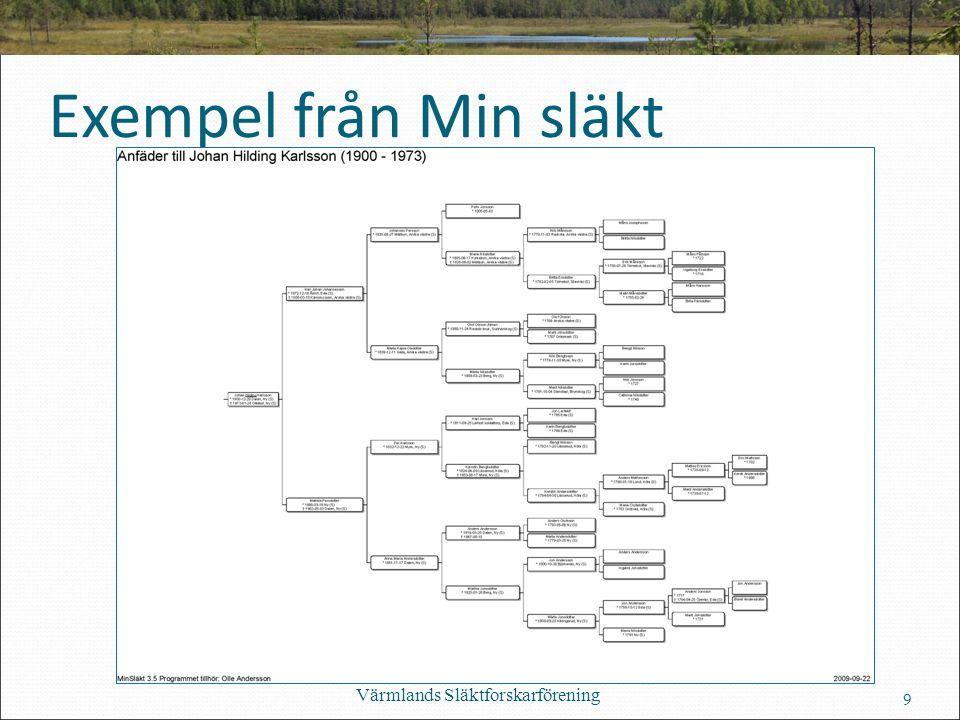 Exempel från Min släkt Värmlands Släktforskarförening 9