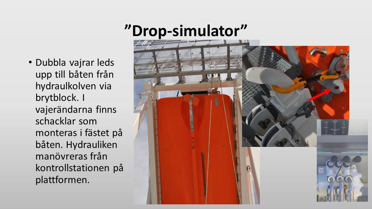 """""""Drop-simulator"""" Dubbla vajrar leds upp till båten från hydraulkolven via brytblock. I vajerändarna finns schacklar som monteras i fästet på båten. Hy"""