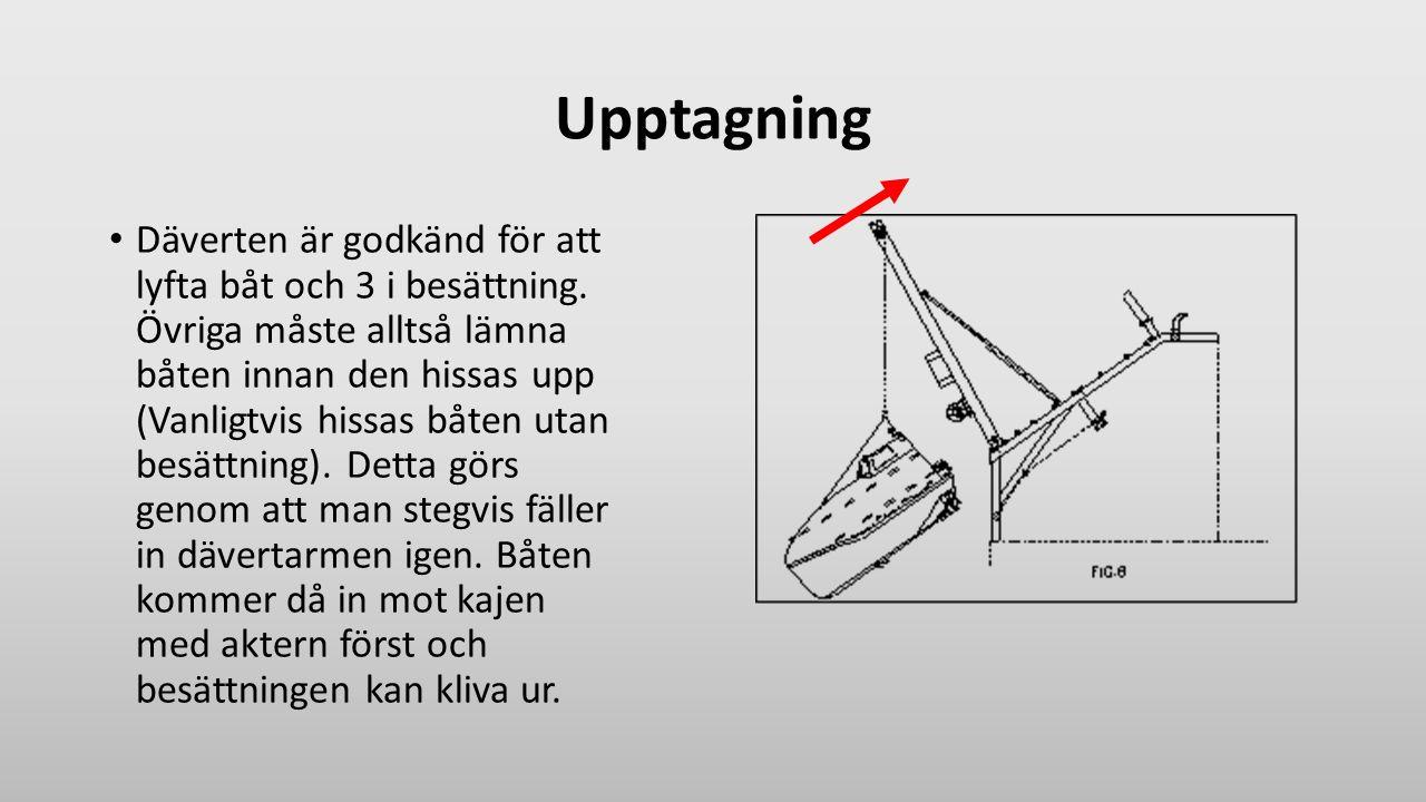 Upptagning Däverten är godkänd för att lyfta båt och 3 i besättning. Övriga måste alltså lämna båten innan den hissas upp (Vanligtvis hissas båten uta