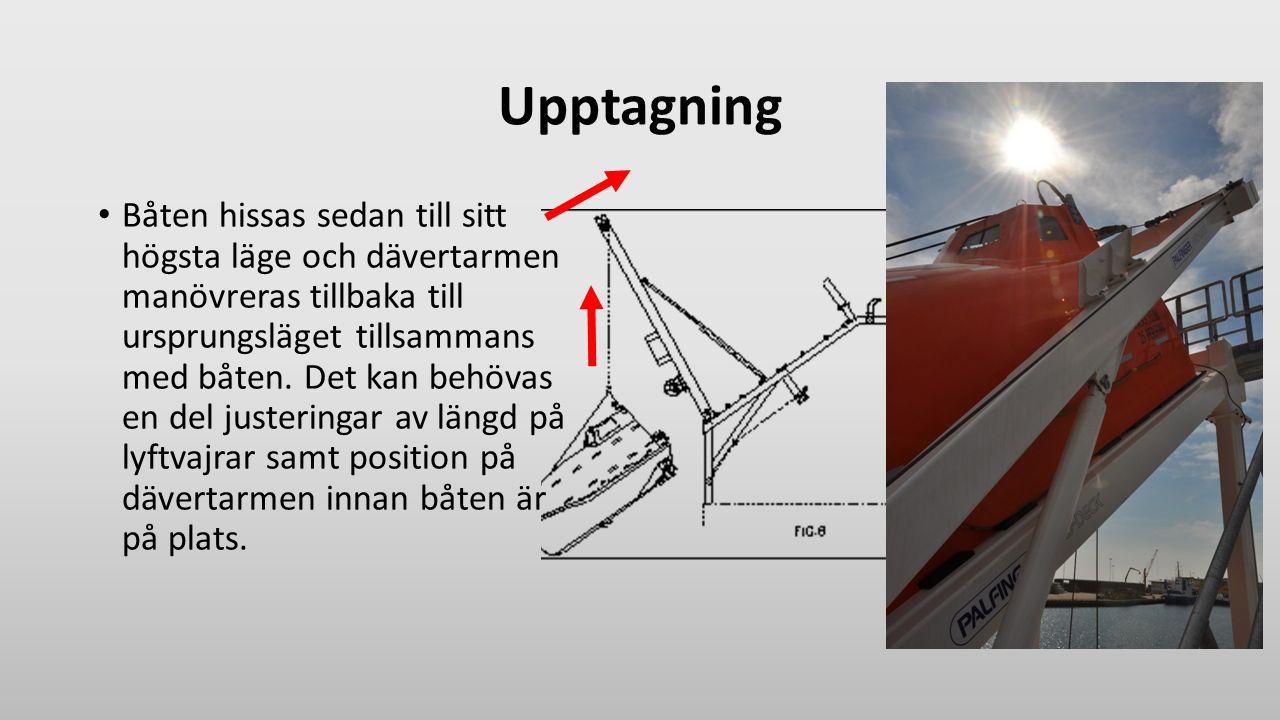 Upptagning Båten hissas sedan till sitt högsta läge och dävertarmen manövreras tillbaka till ursprungsläget tillsammans med båten. Det kan behövas en
