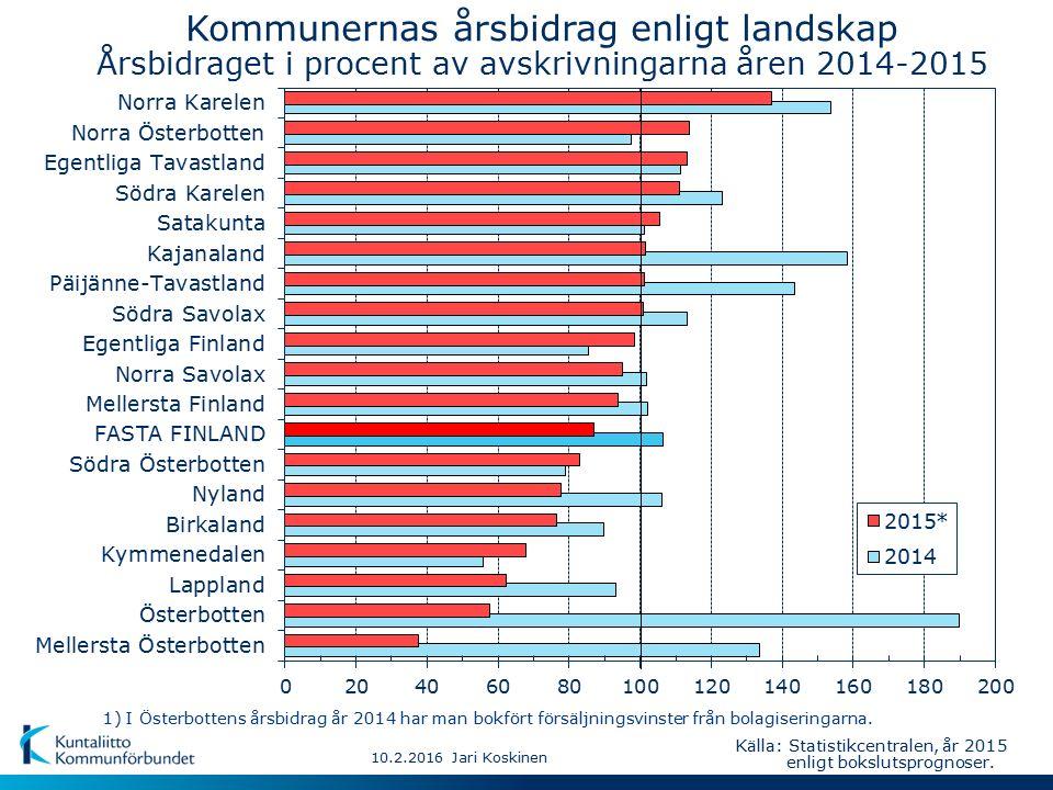 10.2.2016 Jari Koskinen 1) I Österbottens årsbidrag år 2014 har man bokfört försäljningsvinster från bolagiseringarna.