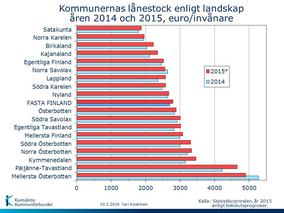 10.2.2016 Jari Koskinen Kommunernas lånestock enligt landskap åren 2014 och 2015, euro/invånare Källa: Statistikcentralen, år 2015 enligt bokslutsprognoser.