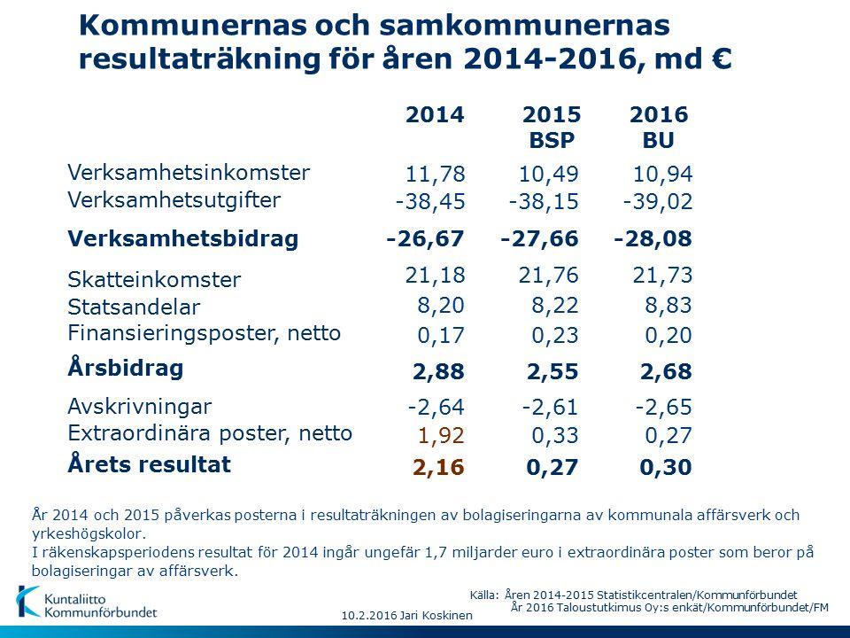 2016 BU 10.2.2016 Jari Koskinen 2014 År 2014 och 2015 påverkas posterna i resultaträkningen av bolagiseringarna av kommunala affärsverk och yrkeshögskolor.