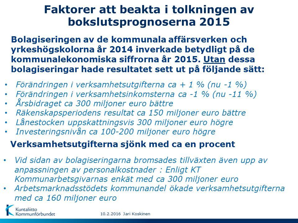Faktorer att beakta i tolkningen av bokslutsprognoserna 2015 10.2.2016 Jari Koskinen Förändringen i verksamhetsutgifterna ca + 1 % (nu -1 %) Förändringen i verksamhetsinkomsterna ca -1 % (nu -11 %) Årsbidraget ca 300 miljoner euro bättre Räkenskapsperiodens resultat ca 150 miljoner euro bättre Lånestocken uppskattningsvis 300 miljoner euro högre Investeringsnivån ca 100-200 miljoner euro högre Bolagiseringen av de kommunala affärsverken och yrkeshögskolorna år 2014 inverkade betydligt på de kommunalekonomiska siffrorna år 2015.