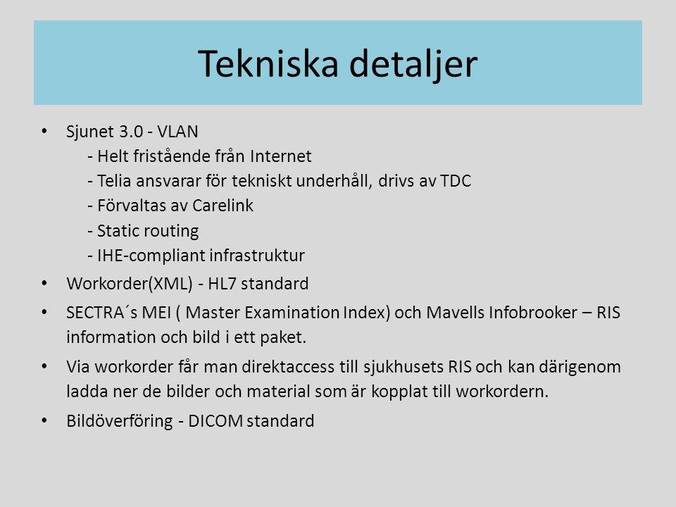 Tekniska detaljer Sjunet 3.0 - VLAN - Helt fristående från Internet - Telia ansvarar för tekniskt underhåll, drivs av TDC - Förvaltas av Carelink - Static routing - IHE-compliant infrastruktur Workorder(XML) - HL7 standard SECTRA´s MEI ( Master Examination Index) och Mavells Infobrooker – RIS information och bild i ett paket.