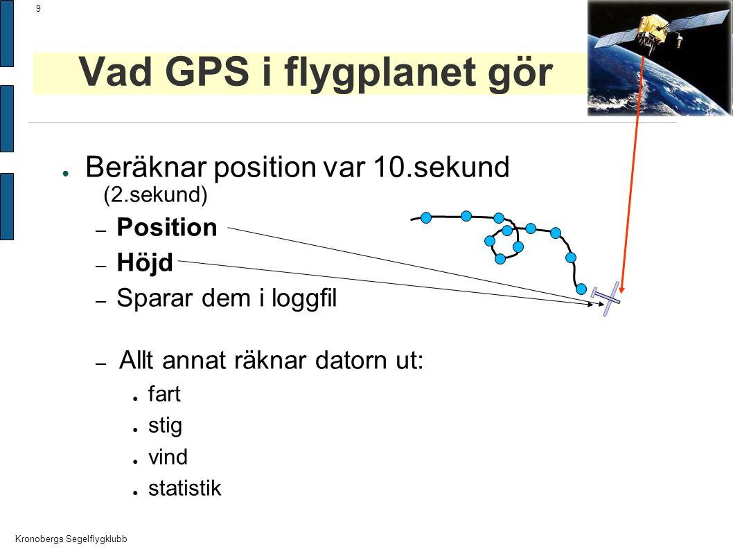 Kronobergs Segelflygklubb 9 Vad GPS i flygplanet gör ● Beräknar position var 10.sekund (2.sekund) – Position – Höjd – Sparar dem i loggfil – Allt annat räknar datorn ut: ● fart ● stig ● vind ● statistik