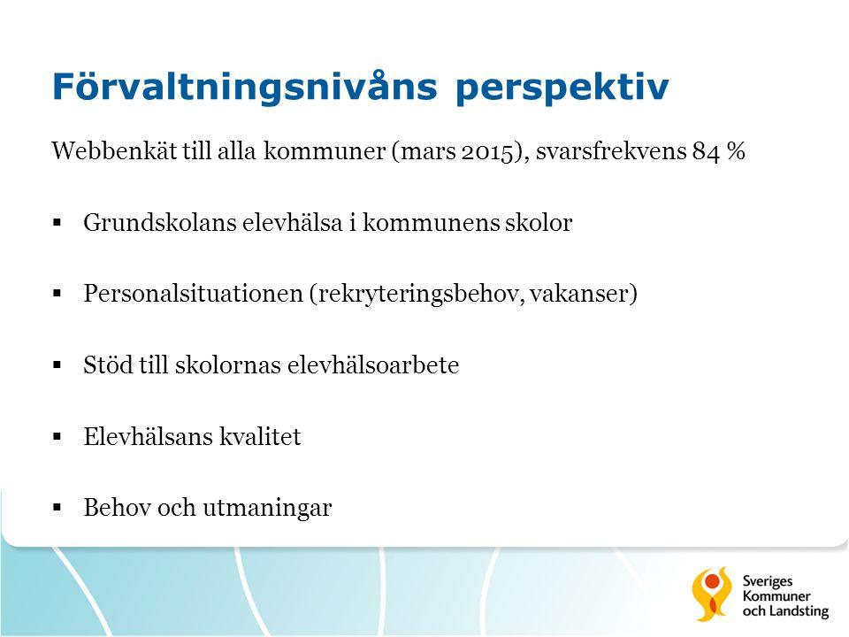 Förvaltningsnivåns perspektiv Webbenkät till alla kommuner (mars 2015), svarsfrekvens 84 %  Grundskolans elevhälsa i kommunens skolor  Personalsitua