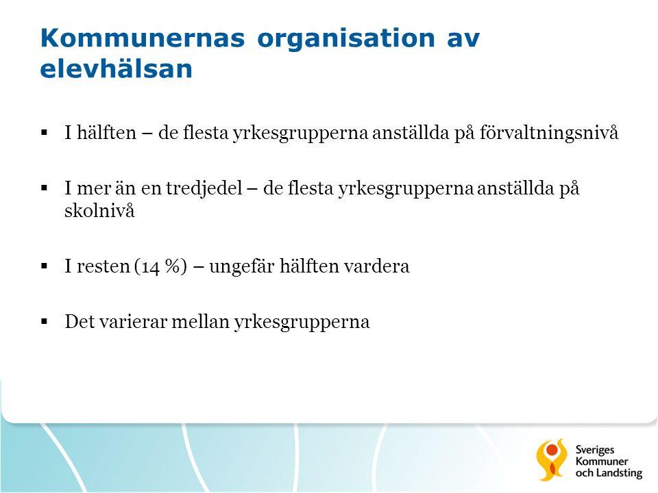 Kommunernas organisation av elevhälsan  I hälften – de flesta yrkesgrupperna anställda på förvaltningsnivå  I mer än en tredjedel – de flesta yrkesg