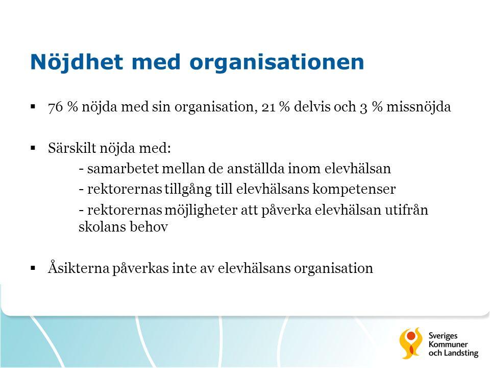 Nöjdhet med organisationen  76 % nöjda med sin organisation, 21 % delvis och 3 % missnöjda  Särskilt nöjda med: - samarbetet mellan de anställda ino
