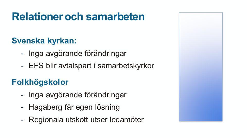 Relationer och samarbeten Svenska kyrkan: -Inga avgörande förändringar -EFS blir avtalspart i samarbetskyrkor Folkhögskolor -Inga avgörande förändringar -Hagaberg får egen lösning -Regionala utskott utser ledamöter