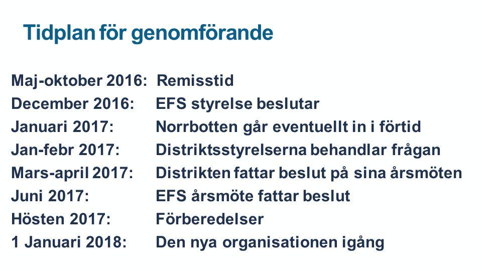 Tidplan för genomförande Maj-oktober 2016: Remisstid December 2016: EFS styrelse beslutar Januari 2017: Norrbotten går eventuellt in i förtid Jan-febr 2017: Distriktsstyrelserna behandlar frågan Mars-april 2017: Distrikten fattar beslut på sina årsmöten Juni 2017: EFS årsmöte fattar beslut Hösten 2017: Förberedelser 1 Januari 2018: Den nya organisationen igång