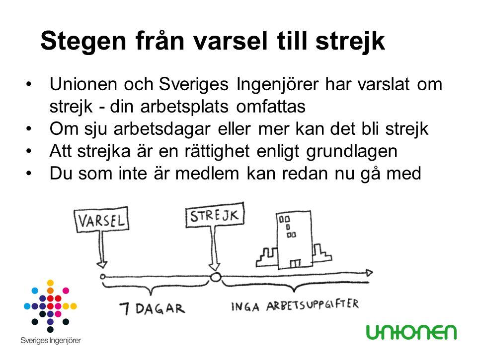 Stegen från varsel till strejk Unionen och Sveriges Ingenjörer har varslat om strejk - din arbetsplats omfattas Om sju arbetsdagar eller mer kan det bli strejk Att strejka är en rättighet enligt grundlagen Du som inte är medlem kan redan nu gå med