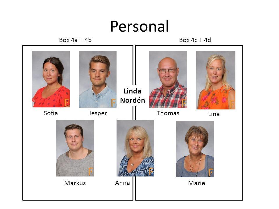 Personal SofiaJesperThomas Lina Markus Anna Marie Box 4a + 4bBox 4c + 4d Linda Nordén