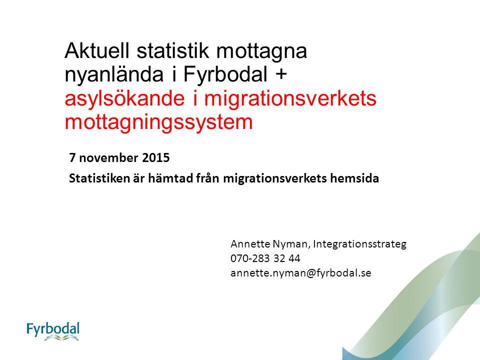 Aktuell statistik mottagna nyanlända i Fyrbodal + asylsökande i migrationsverkets mottagningssystem 7 november 2015 Statistiken är hämtad från migrationsverkets hemsida Annette Nyman, Integrationsstrateg 070-283 32 44 annette.nyman@fyrbodal.se
