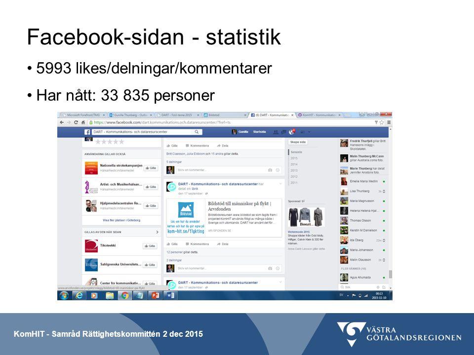 Facebook-sidan - statistik 5993 likes/delningar/kommentarer Har nått: 33 835 personer KomHIT - Samråd Rättighetskommittén 2 dec 2015