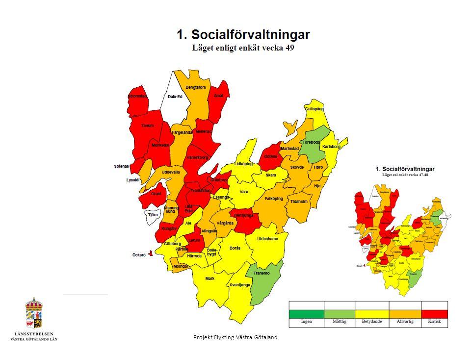 Projekt Flykting Västra Götaland