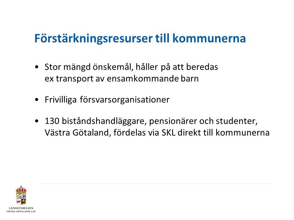 Förstärkningsresurser till kommunerna Stor mängd önskemål, håller på att beredas ex transport av ensamkommande barn Frivilliga försvarsorganisationer 130 biståndshandläggare, pensionärer och studenter, Västra Götaland, fördelas via SKL direkt till kommunerna
